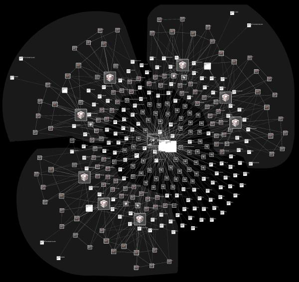 ser_graph_t